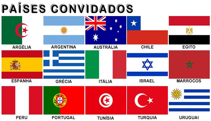 Paises que já foram convidados para participarem da FINOOLIVA2014